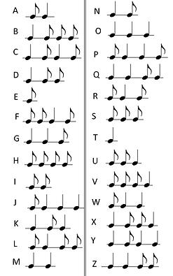 C.105 - Figure 18 - Morse Rhythm Final5.