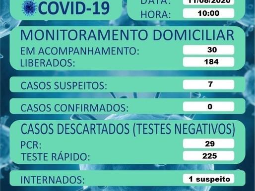 Agora são sete suspeitos da covid-19 no município