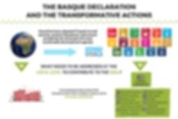Декларция Басков и 17 ЦУР ООН