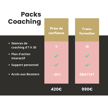 Packs coaching