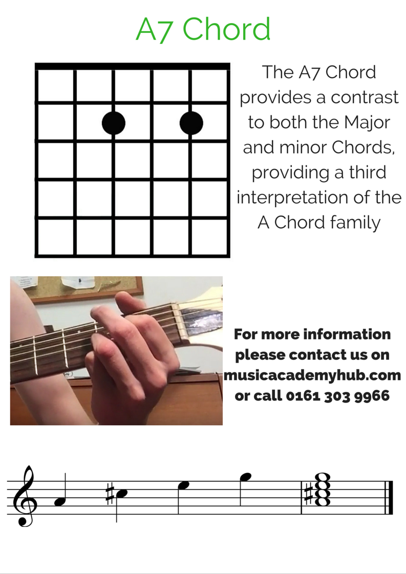 Guitar Chordbook Music Academy Hub Lessons In Stalybridge A7 Chord Cheshire Tameside