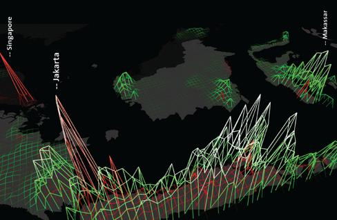 Riau Data Visualization Project