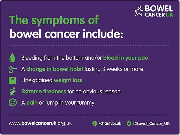 signs of bowel cancer.jpg
