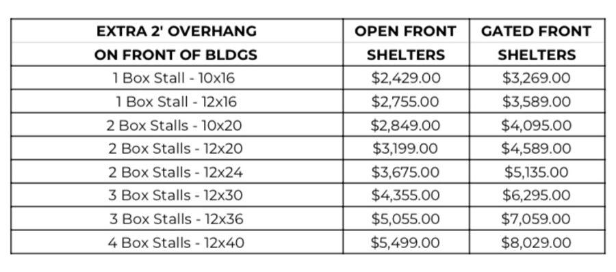 Horse Barn Pricing 10.2020.jpg