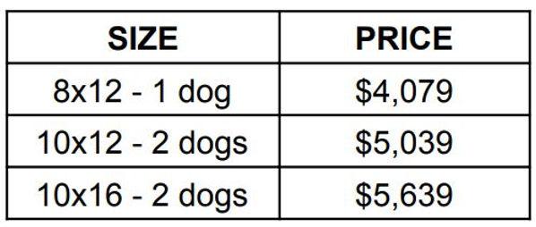 Dog Kennel 4.16.21.JPG