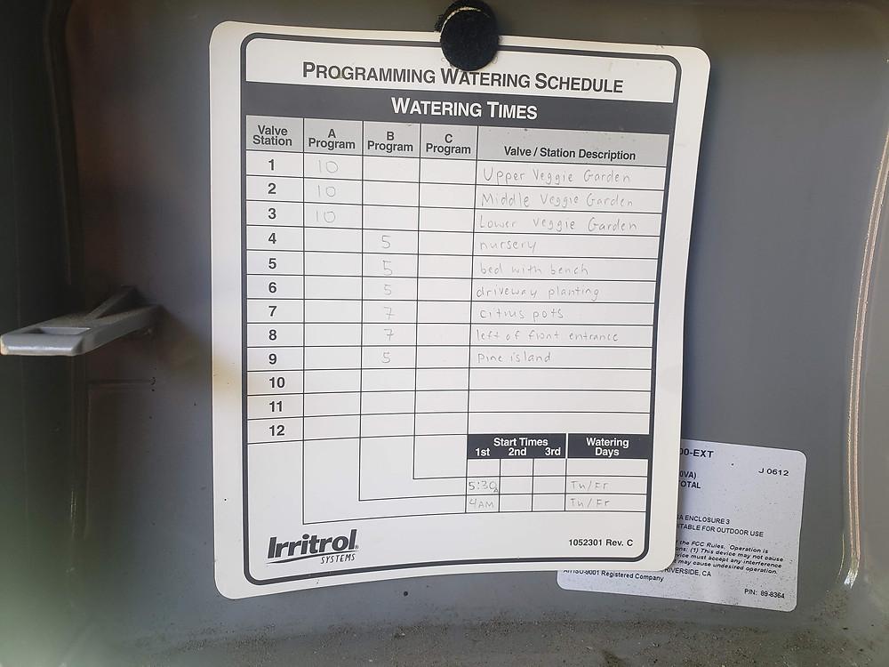 handwritten irrigation schedule