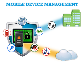 Picture of mobile management shield