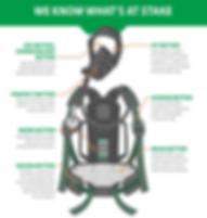 MSA Info Graphic