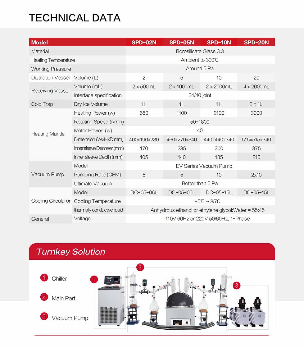 Lab1st_Short_Path_Distillation_Kit_Broch