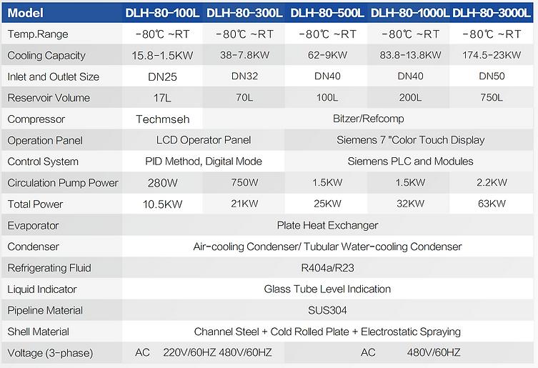 DLH-参数-工业级.png