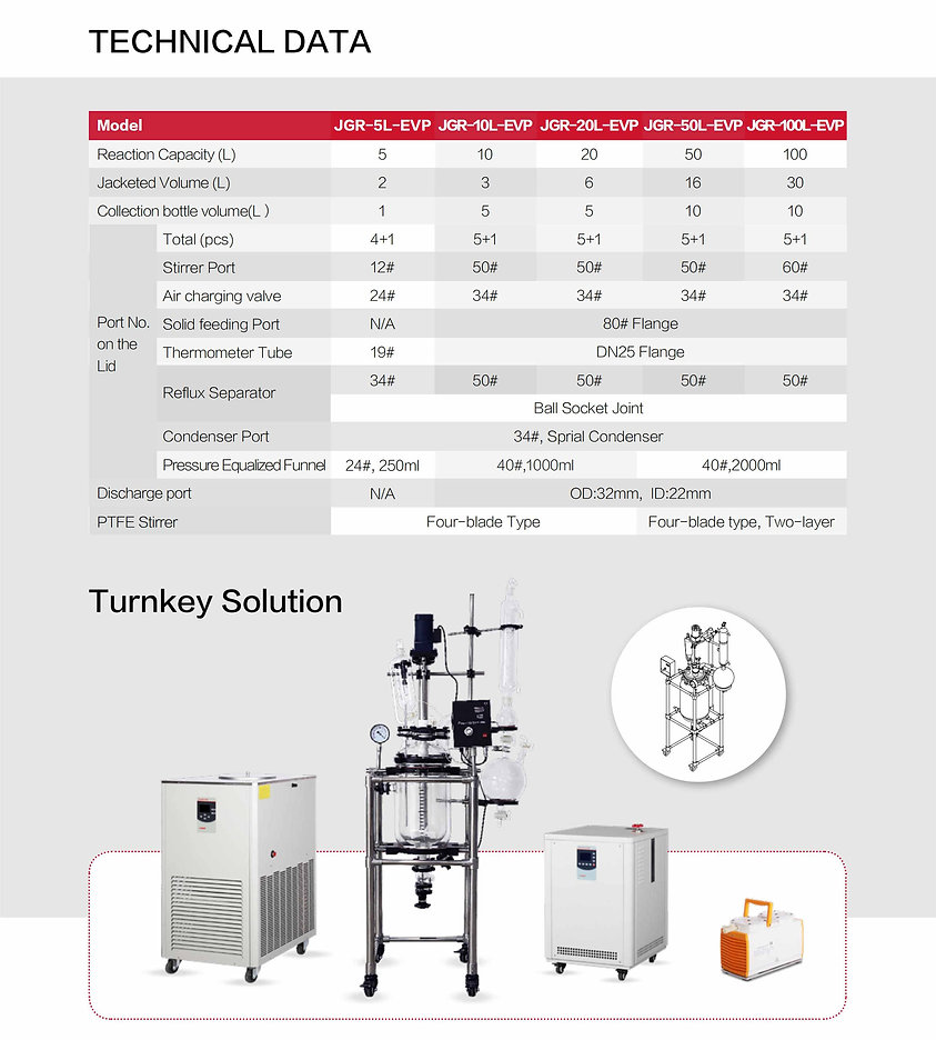 Lab1st Dcarboxylation Reactor Brochure V