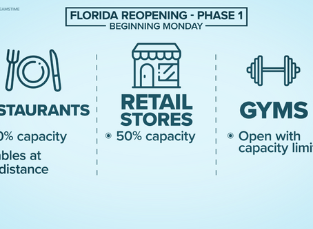 Florida Reopening - Phase 1. Cleaning needed