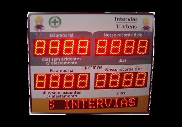 IND-0117 - PAINEL DE CIPA COM PMV