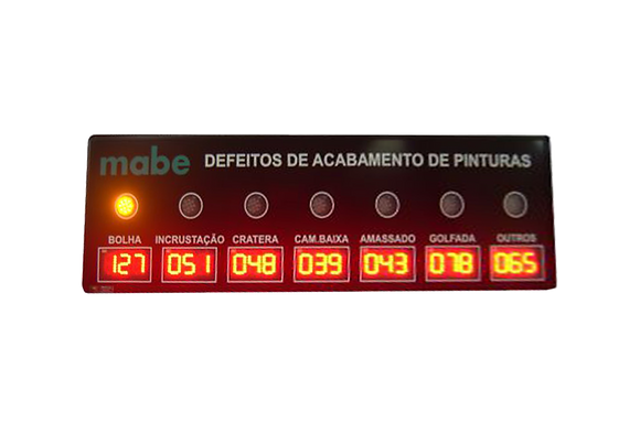 IND-0067 -  PRODUÇÃO DEFEITOS DE PINTURA