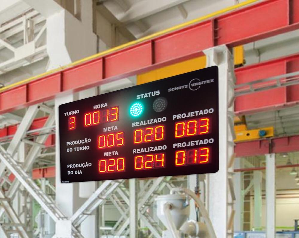 Painel de Produção com Hora, Status e Dados