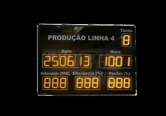 IND-0033 - PRODUÇÃO MODBUS COM DATA E HORA