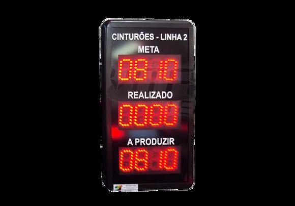 IND-0267 - INDICADOR DE PRODUÇÃO