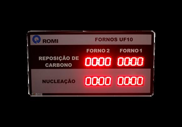 IND-0382 - INDICADOR DE PRODUÇÃO