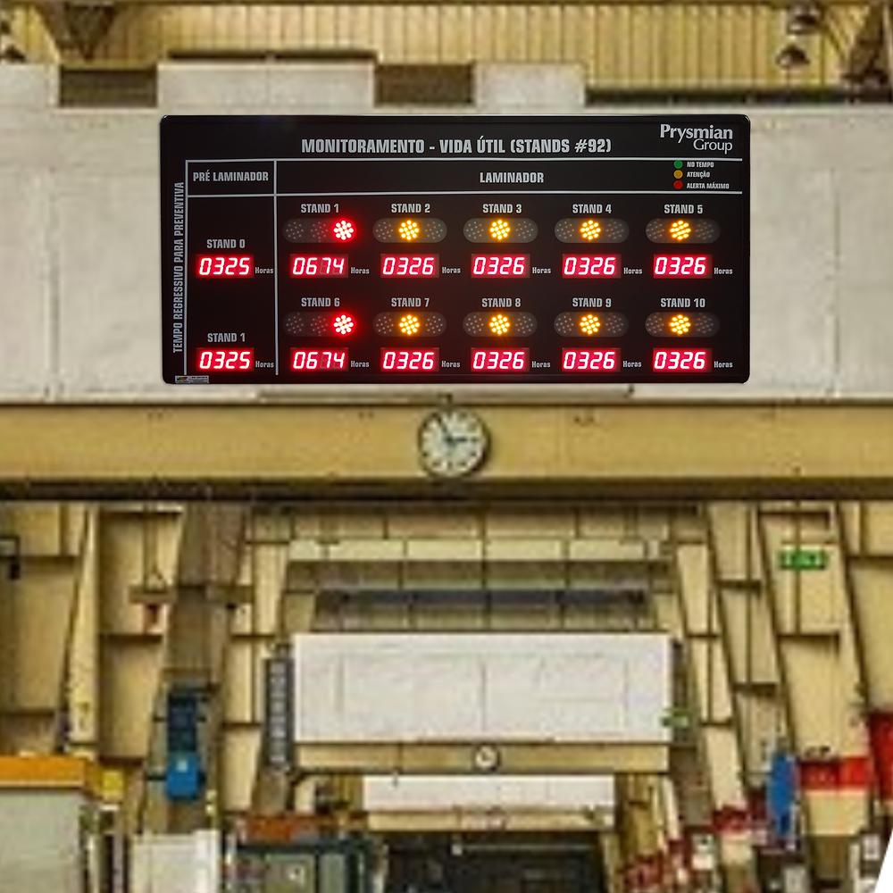 Painel de LED para Produção Industrial