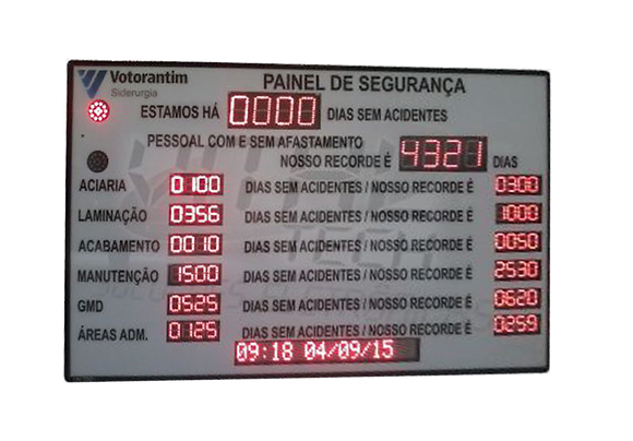 """IND-0092 INDICADOR DE CIPA 4"""" E 2,3""""POLEGADAS COM PMV"""