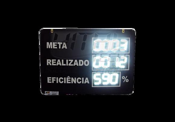 """IND-0207 INDICADOR DE PRODUÇÃO 2,3"""" POLEGADAS CX. ABS/ETHERNET"""