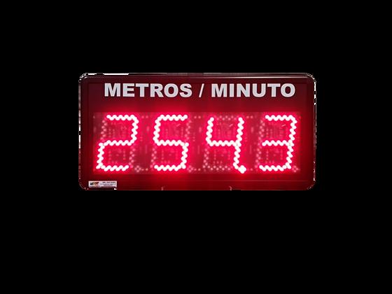 IND-0298 - INDICADOR DE PRODUÇÃO METROS/MINUTO