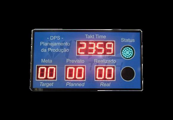 IND-0360 - PRODUÇÃO META/REALIZADO/PREVISTO