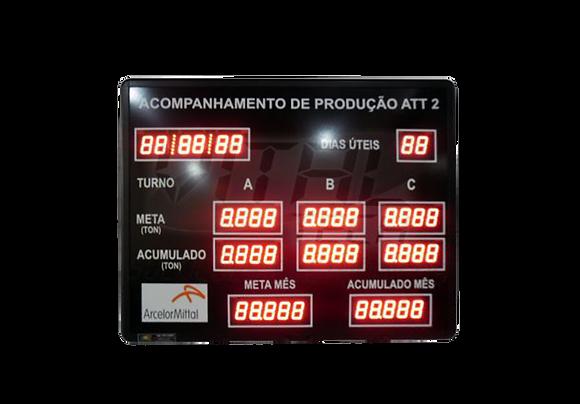 IND-0003 - PRODUÇÃO TURNO, META E ACUMULADO