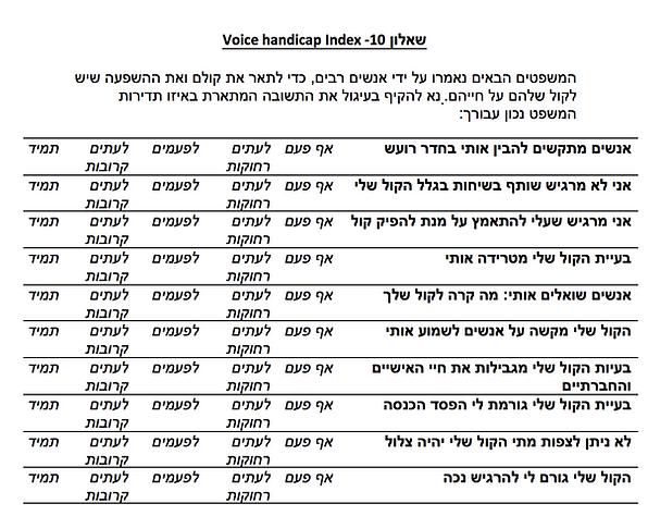 Voice handicap Index