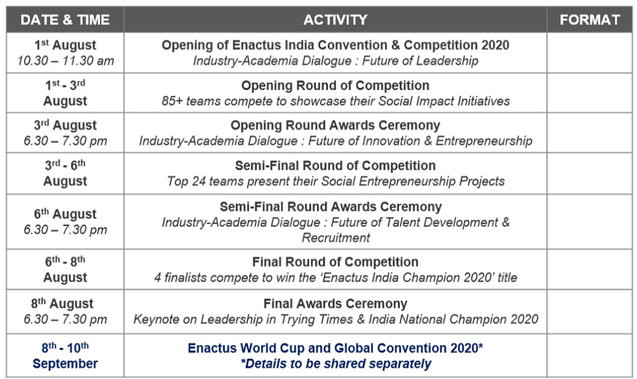 Agenda of India Comeptition 2020 Enactus at  Enactus India Social Impact Enactus Projects