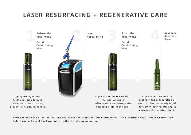 2019 RESPERA Laser Resurfacing + Regener