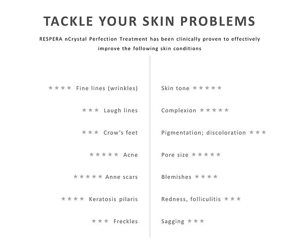 RESPERA Tackle Your Skin Problems July 6
