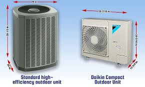 Daikin Fit is saving customers money!