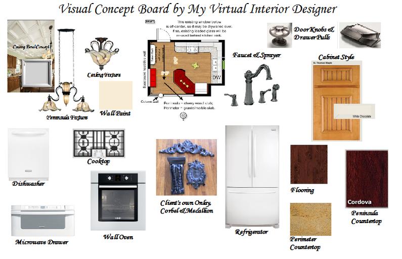 Concept in interior design example for Interior design board software