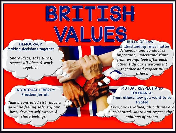 British-Values-for-classrooms.jpg