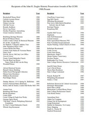 Listing of Historic Preservation Award recipients 1988 to 2020