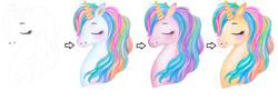 unicorn development