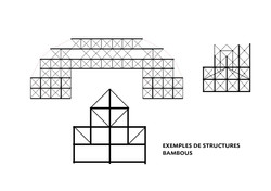 007 exemples structures -01