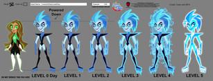 DC Superhero Girls: Livewire Power Level