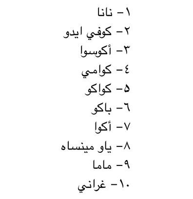 Akan names written in Arabic letters
