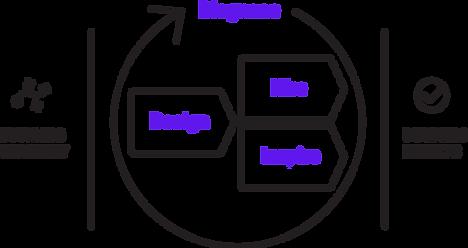 Talent Optimization Framework.PNG