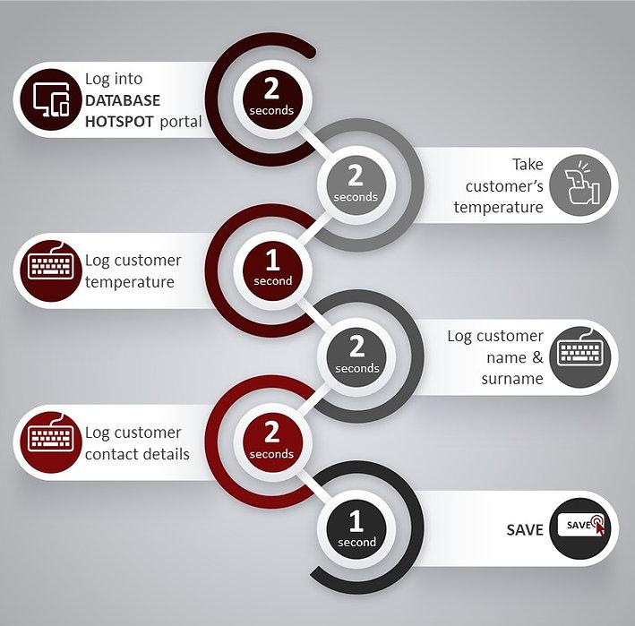 COVID%20compliance%20process_edited.jpg