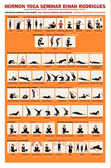 POSTER  FOR HORMONE YOGA THERAPY FOR DIABETES