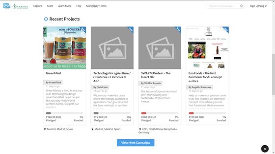 KATANA agrifood accelerator and crowdfunding platform