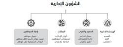 مدرسة ليبيا