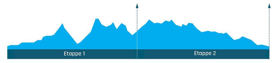 ULTRA STAGE RUN • Arlberg > Bregenz