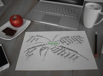 Workshop Verkaufsbild powerful habits102