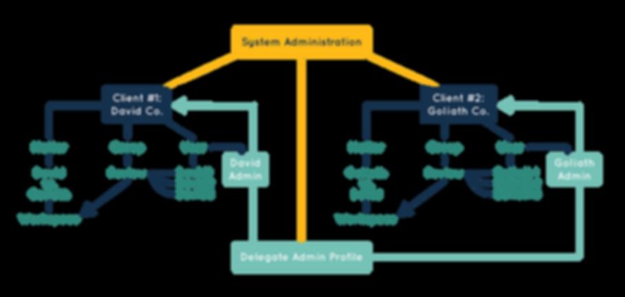 Delegate-workflow.png