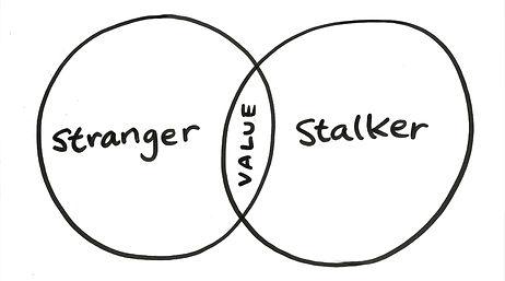 Data Driven Marketing: Finding the sweet spot between stranger and stalker