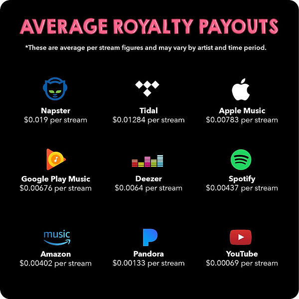 HOW-ROYALTIES-WORK-2.jpg